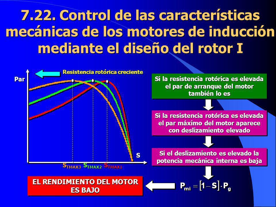 7.22. Control de las características mecánicas de los motores de inducción mediante el diseño del rotor I Resistencia rotórica creciente S TMAX1 S TMA