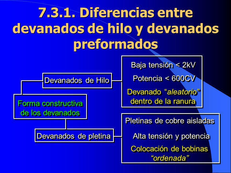 7.3.1. Diferencias entre devanados de hilo y devanados preformados Forma constructiva de los devanados Forma constructiva de los devanados Devanados d