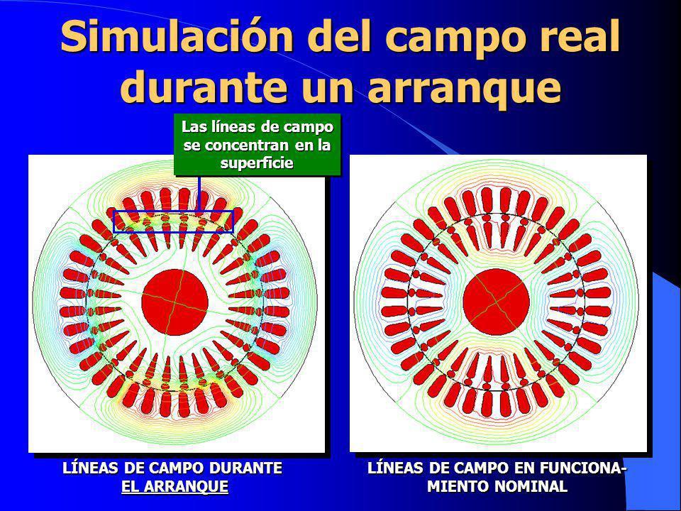 LÍNEAS DE CAMPO DURANTE EL ARRANQUE LÍNEAS DE CAMPO EN FUNCIONA- MIENTO NOMINAL Las líneas de campo se concentran en la superficie Las líneas de campo
