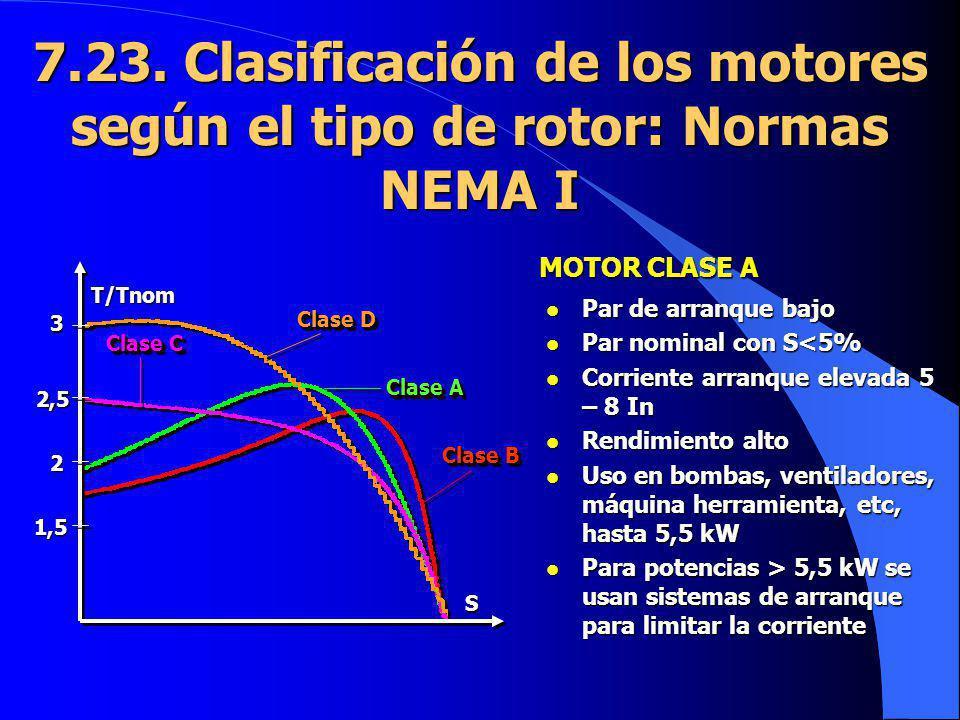 7.23. Clasificación de los motores según el tipo de rotor: Normas NEMA I Clase B Clase A Clase C Clase D T/Tnom S 1,5 2 2,5 3 l Par de arranque bajo l