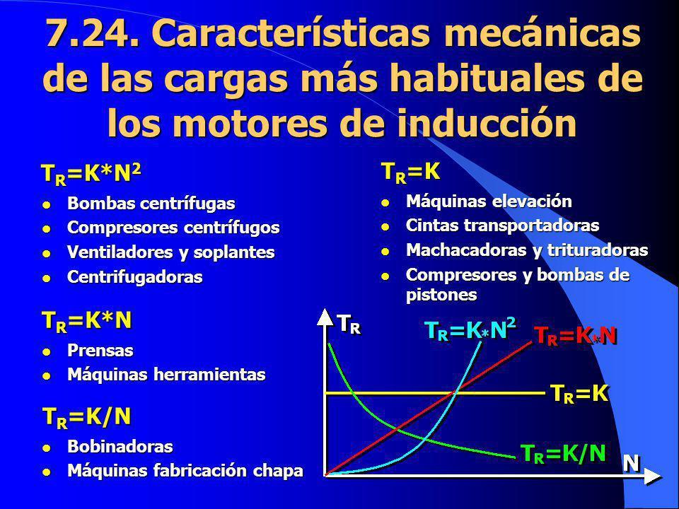 7.24. Características mecánicas de las cargas más habituales de los motores de inducción l Bombas centrífugas l Compresores centrífugos l Ventiladores