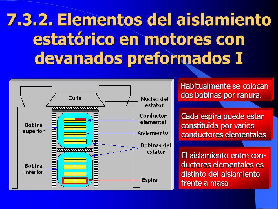 7.3.2. Elementos del aislamiento estatórico en motores con devanados preformados I Habitualmente se colocan dos bobinas por ranura. El aislamiento ent