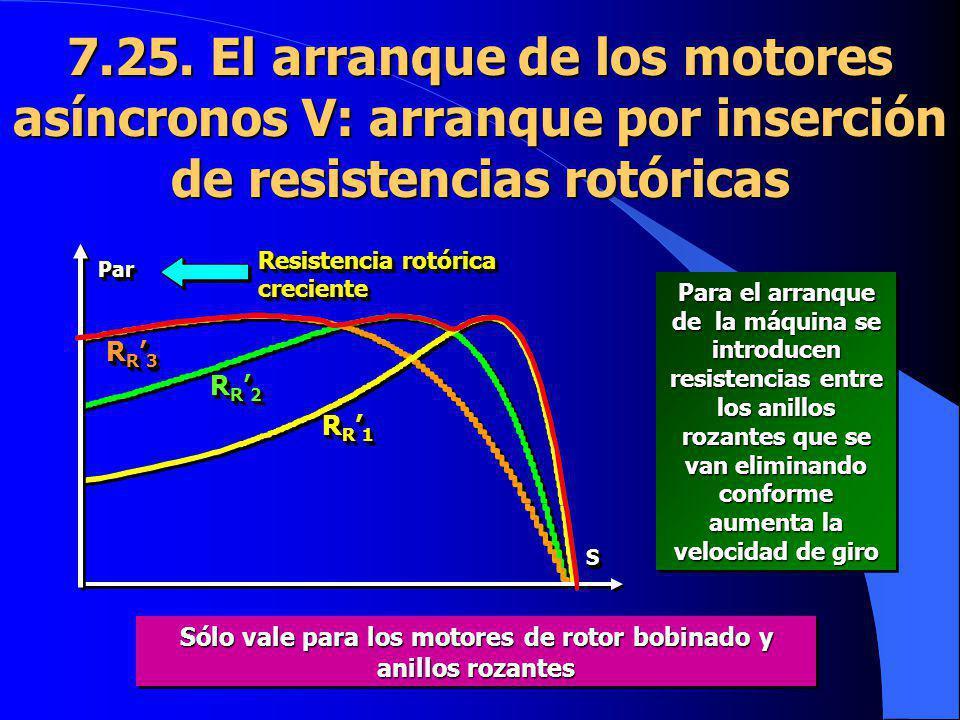 7.25. El arranque de los motores asíncronos V: arranque por inserción de resistencias rotóricas Resistencia rotórica creciente R R 1 ParPar SS R R 2 R