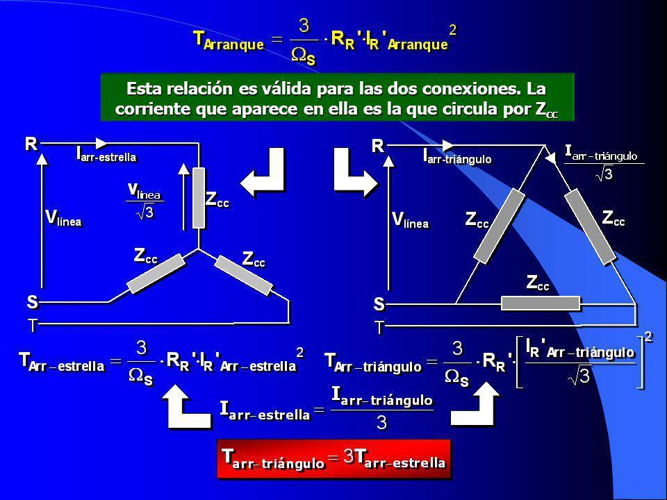 Esta relación es válida para las dos conexiones. La corriente que aparece en ella es la que circula por Z cc