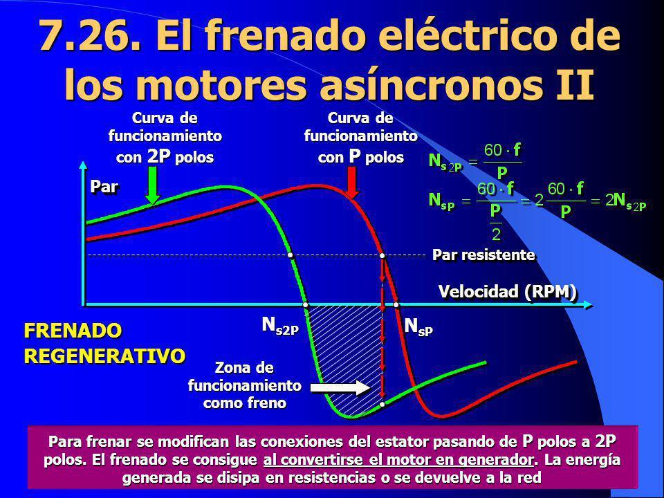 Par resistente Velocidad (RPM) ParPar Curva de funcionamiento con 2P polos Curva de funcionamiento con P polos N sP N s2P FRENADOREGENERATIVO 7.26. El
