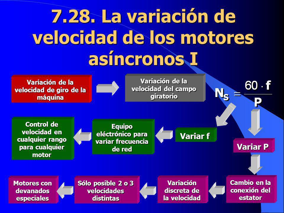 7.28. La variación de velocidad de los motores asíncronos I Variación de la velocidad de giro de la máquina Variación de la velocidad del campo girato