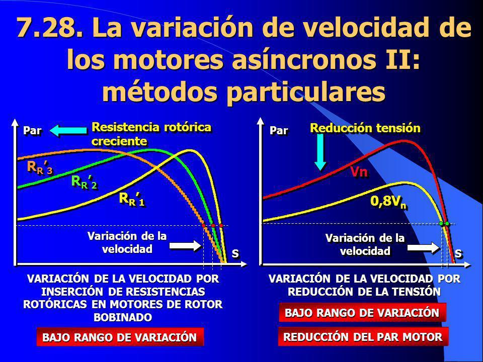 7.28. La variación de velocidad de los motores asíncronos II: métodos particulares Resistencia rotórica creciente R R 1 ParPar SS R R 2 R R 3 Variació