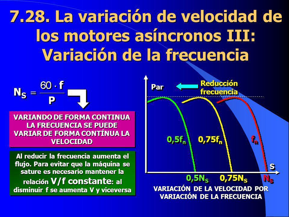 7.28. La variación de velocidad de los motores asíncronos III: Variación de la frecuencia fnfnfnfn fnfnfnfn Reducción frecuencia ParPar VARIACIÓN DE L