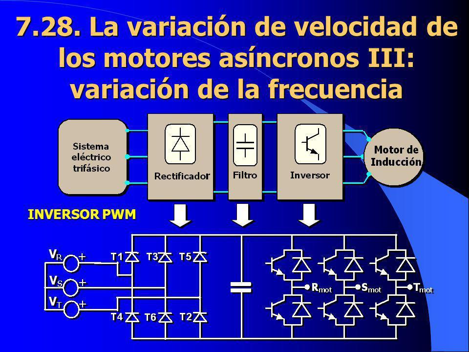 7.28. La variación de velocidad de los motores asíncronos III: variación de la frecuencia INVERSOR PWM