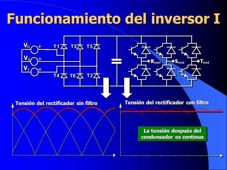 Funcionamiento del inversor I Tensión del rectificador sin filtro Tensión del rectificador con filtro La tensión después del condensador es continua
