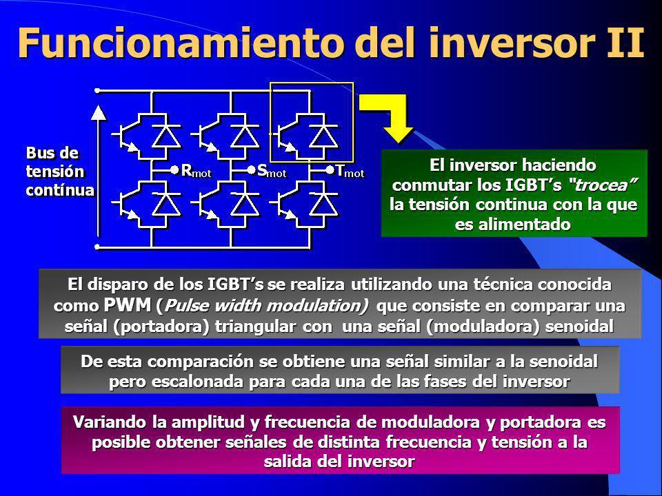 Funcionamiento del inversor II El disparo de los IGBTs se realiza utilizando una técnica conocida como PWM (Pulse width modulation) que consiste en co