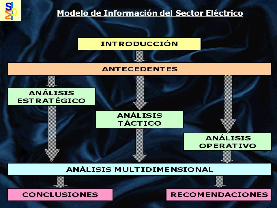 Modelo de Información del Sector Eléctrico CONTENIDO Antecedentes Análisis Estratégico Análisis Táctico Análisis Operativo Análisis Multidimensional Conclusiones Recomendaciones Introducción Fundamentos Teóricos Segmento Operativo Segmento Táctico Segmento Estratégico En general, no se dispone totalmente de información en línea, aún cuando si existen sistemas informáticos que administran los datos.