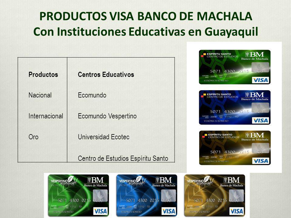 PRODUCTOS VISA BANCO DE MACHALA Con Instituciones Educativas en Guayaquil ProductosCentros Educativos NacionalEcomundo InternacionalEcomundo Vespertino OroUniversidad Ecotec Centro de Estudios Espíritu Santo