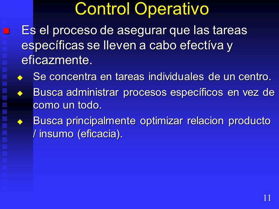 Control Operativo Es el proceso de asegurar que las tareas específicas se lleven a cabo efectíva y eficazmente.