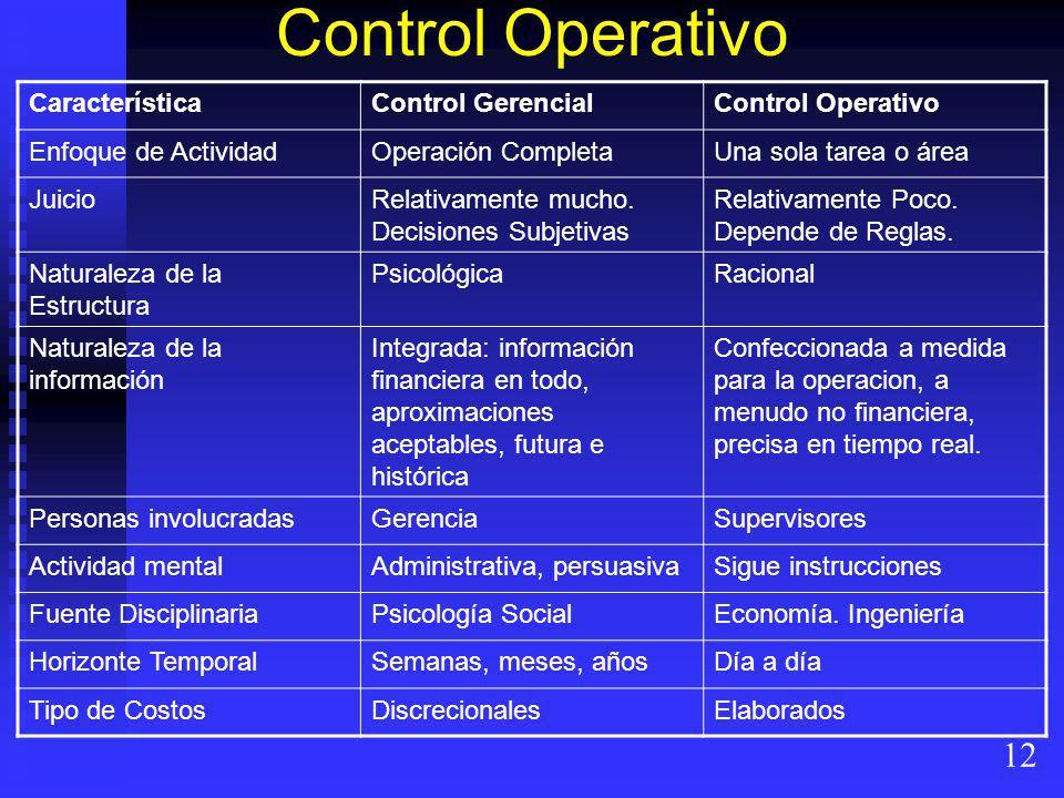 Control Operativo 12 CaracterísticaControl GerencialControl Operativo Enfoque de ActividadOperación CompletaUna sola tarea o área JuicioRelativamente mucho.