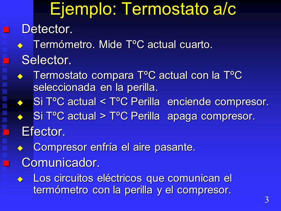 Ejemplo: Termostato a/c Detector. Detector. Termómetro.