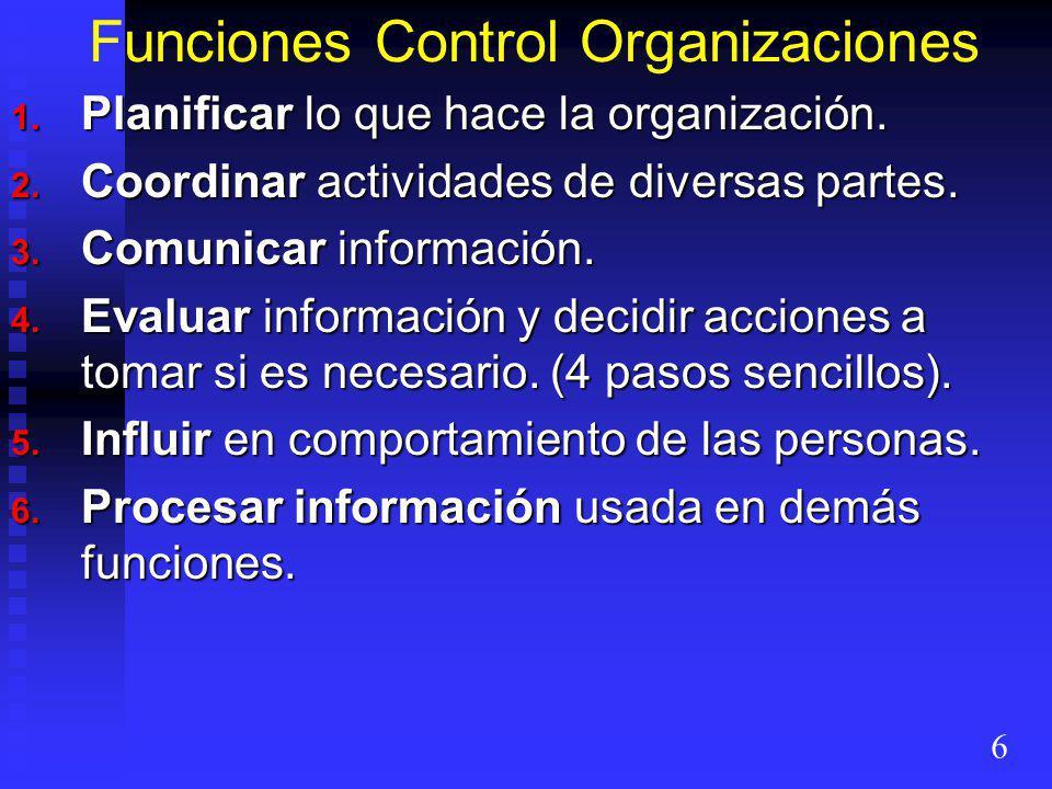 Funciones Control Organizaciones 1. Planificar lo que hace la organización.