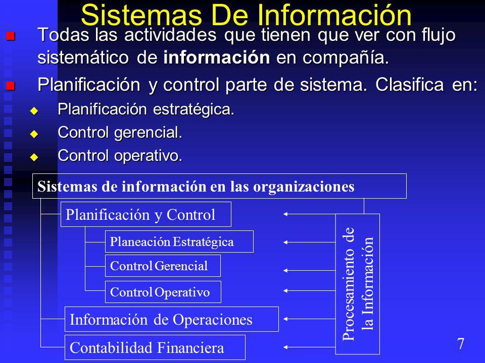 Control Gerencial Proceso por el que los gerentes aseguran de obtener y usar efectiva y eficazmente los recursos en consecución de los fines de la organización.