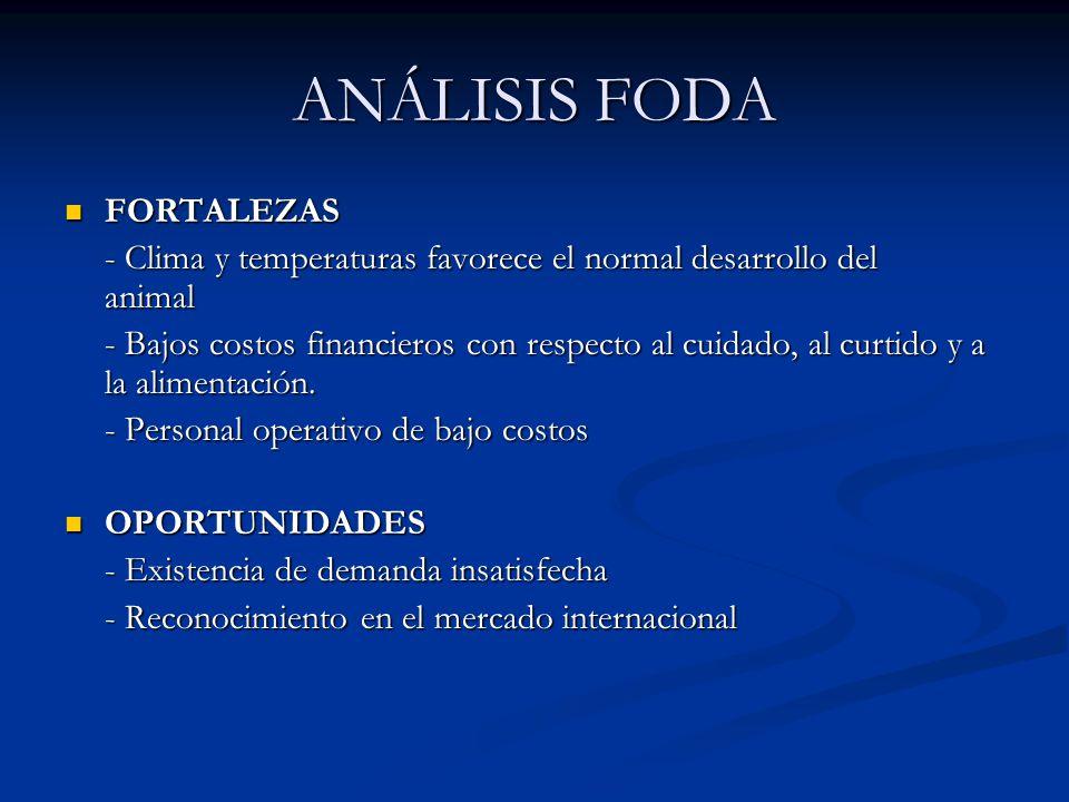 ANÁLISIS FODA FORTALEZAS FORTALEZAS - Clima y temperaturas favorece el normal desarrollo del animal - Bajos costos financieros con respecto al cuidado, al curtido y a la alimentación.