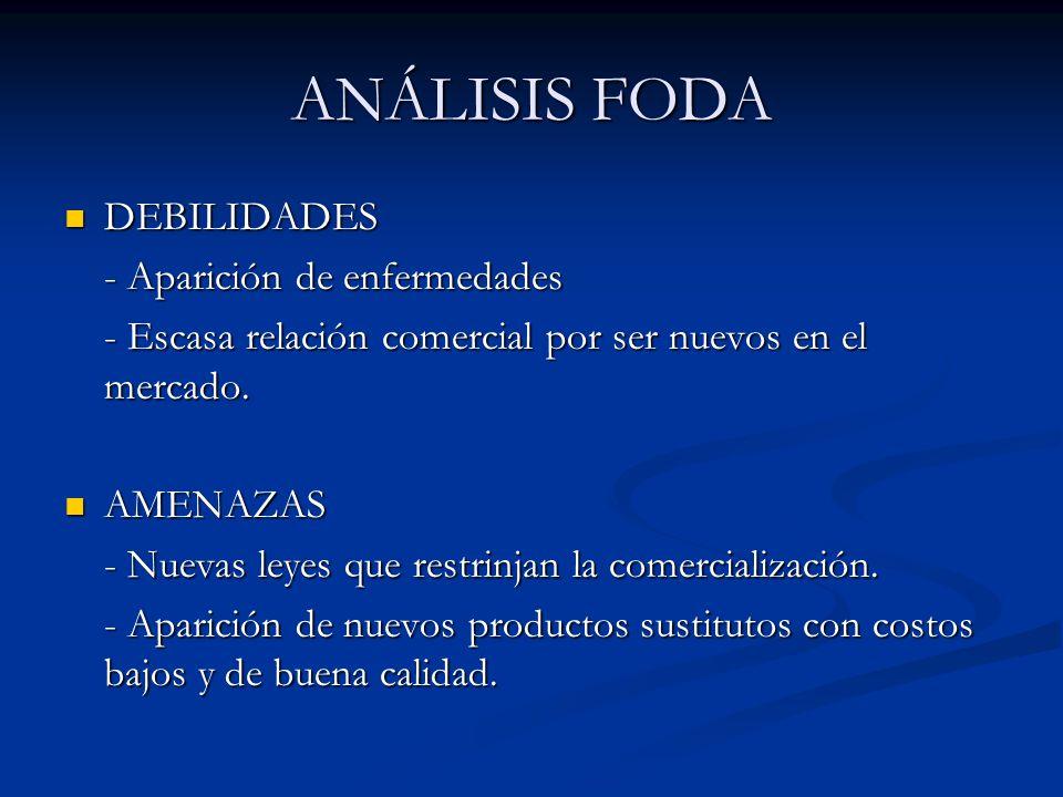ANÁLISIS FODA DEBILIDADES DEBILIDADES - Aparición de enfermedades - Escasa relación comercial por ser nuevos en el mercado.