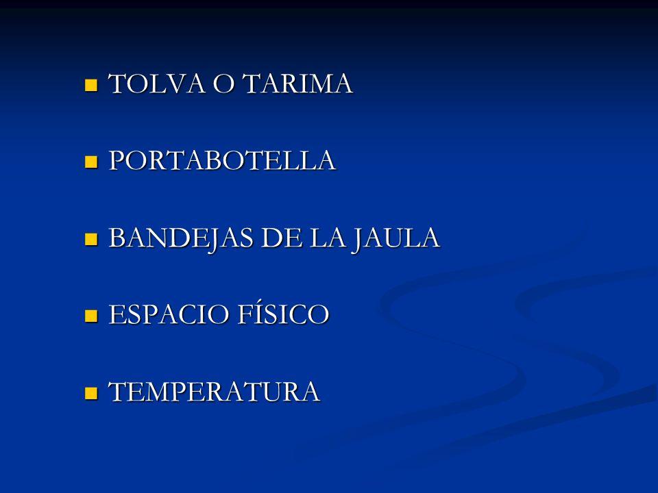 TOLVA O TARIMA TOLVA O TARIMA PORTABOTELLA PORTABOTELLA BANDEJAS DE LA JAULA BANDEJAS DE LA JAULA ESPACIO FÍSICO ESPACIO FÍSICO TEMPERATURA TEMPERATURA