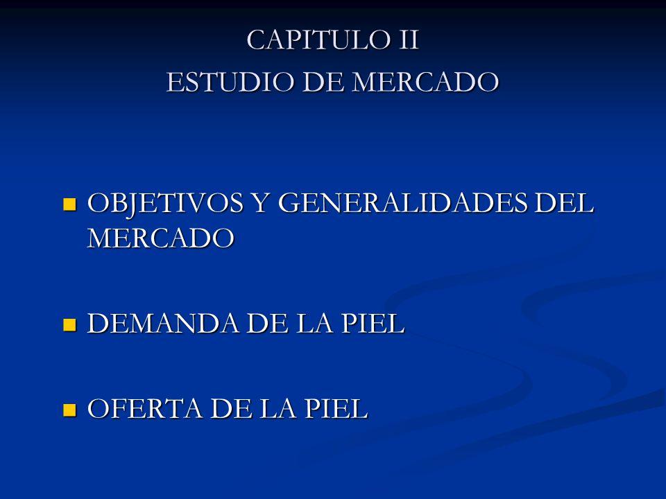 CAPITULO II ESTUDIO DE MERCADO OBJETIVOS Y GENERALIDADES DEL MERCADO OBJETIVOS Y GENERALIDADES DEL MERCADO DEMANDA DE LA PIEL DEMANDA DE LA PIEL OFERTA DE LA PIEL OFERTA DE LA PIEL