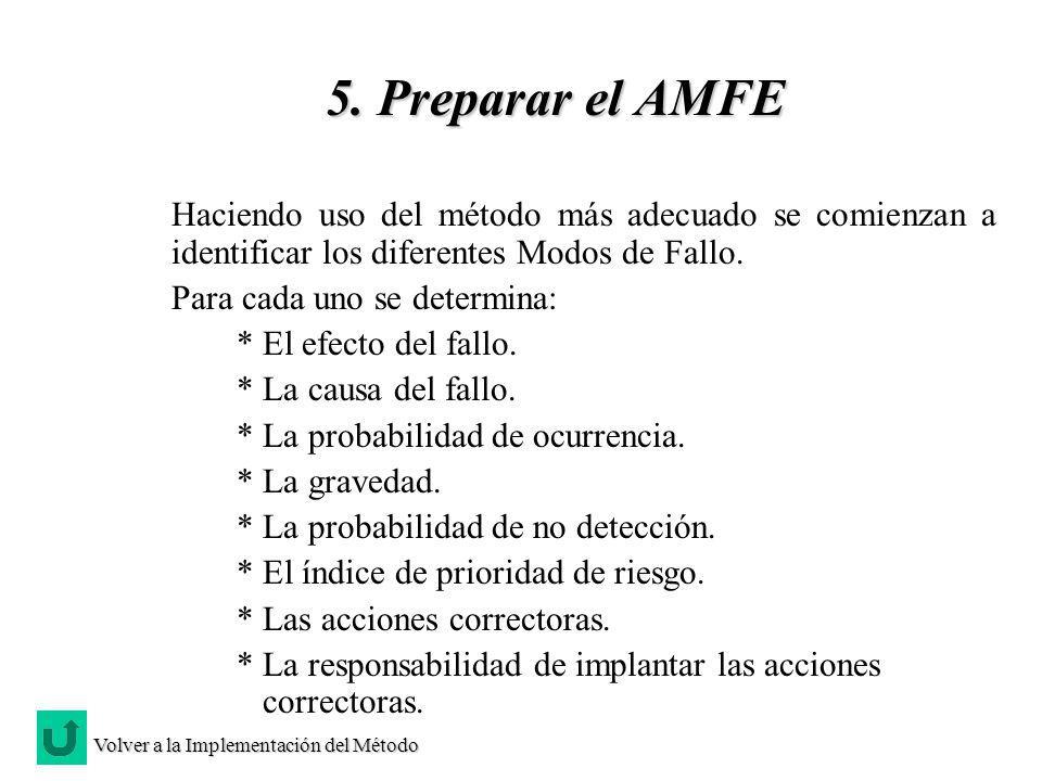 5. Preparar el AMFE Haciendo uso del método más adecuado se comienzan a identificar los diferentes Modos de Fallo. Para cada uno se determina: * El ef