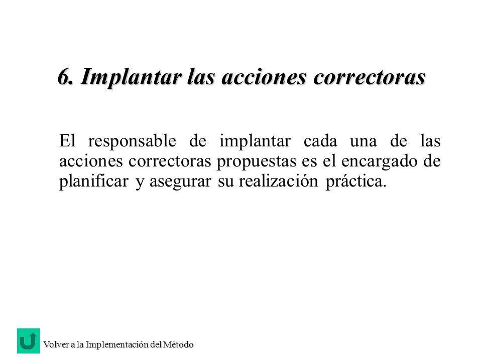 6. Implantar las acciones correctoras El responsable de implantar cada una de las acciones correctoras propuestas es el encargado de planificar y aseg