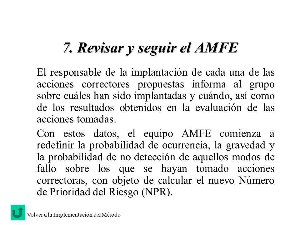 7. Revisar y seguir el AMFE El responsable de la implantación de cada una de las acciones correctores propuestas informa al grupo sobre cuáles han sid
