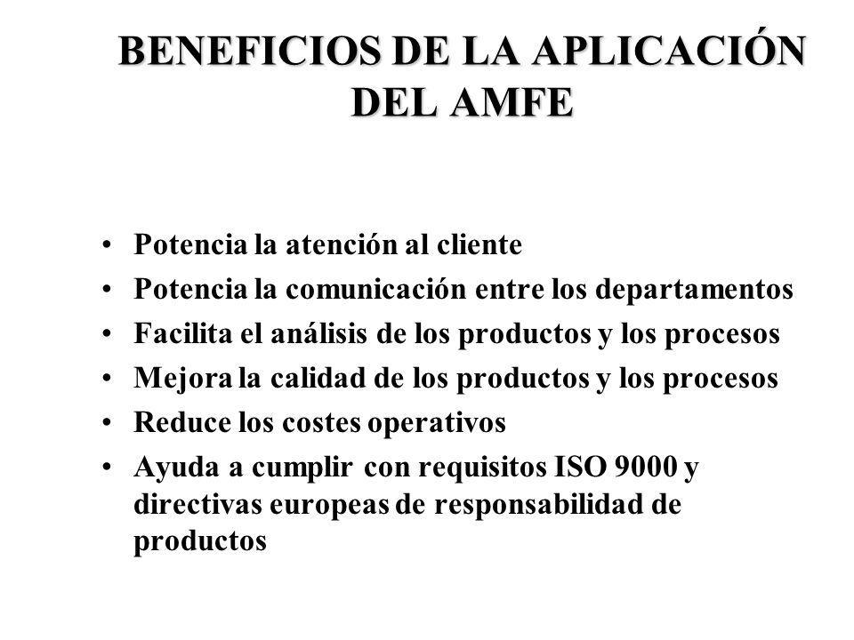 BENEFICIOS DE LA APLICACIÓN DEL AMFE Potencia la atención al cliente Potencia la comunicación entre los departamentos Facilita el análisis de los prod