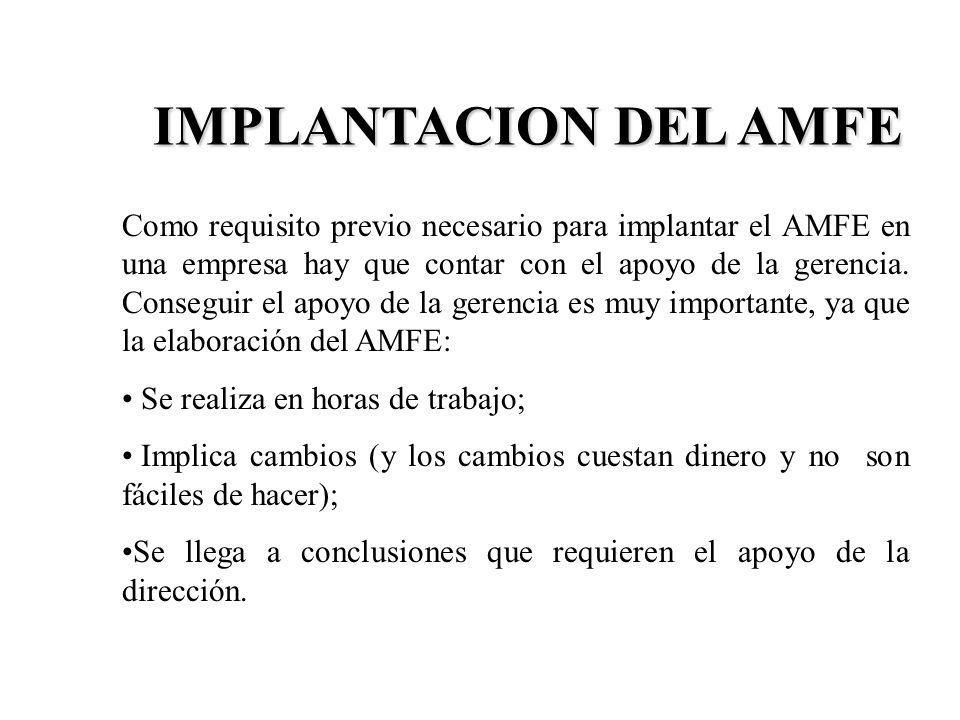Como requisito previo necesario para implantar el AMFE en una empresa hay que contar con el apoyo de la gerencia. Conseguir el apoyo de la gerencia es