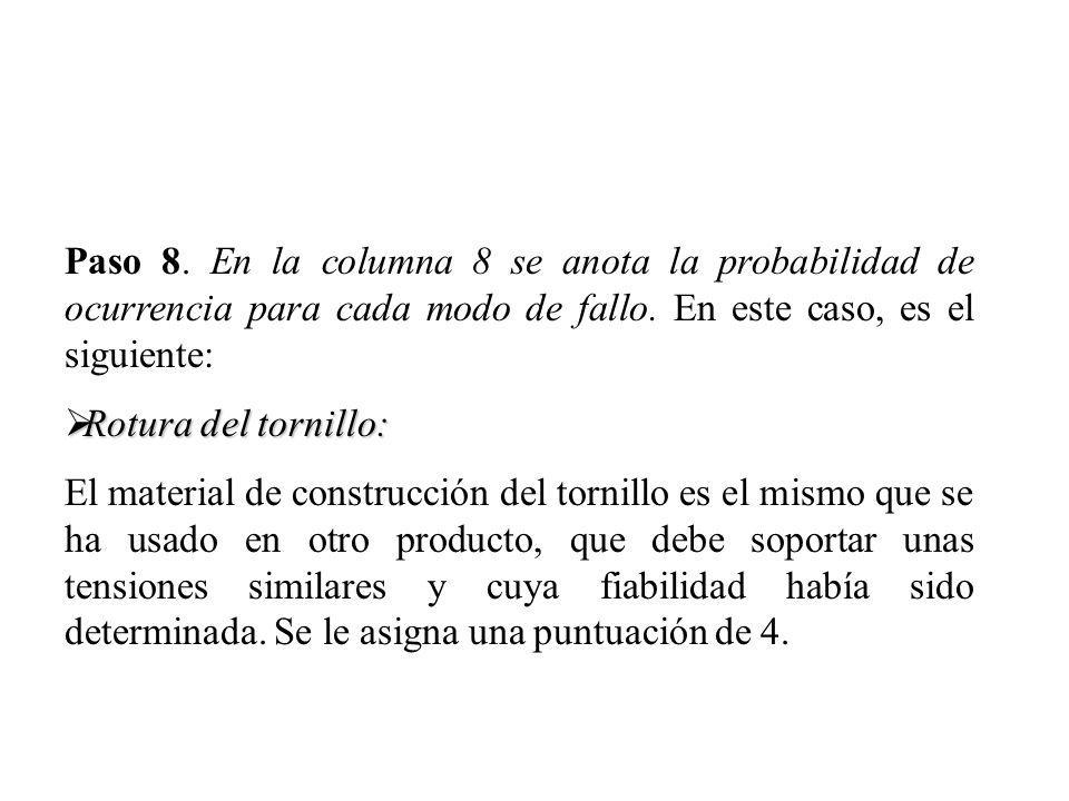 Paso 8. En la columna 8 se anota la probabilidad de ocurrencia para cada modo de fallo. En este caso, es el siguiente: Rotura del tornillo: Rotura del