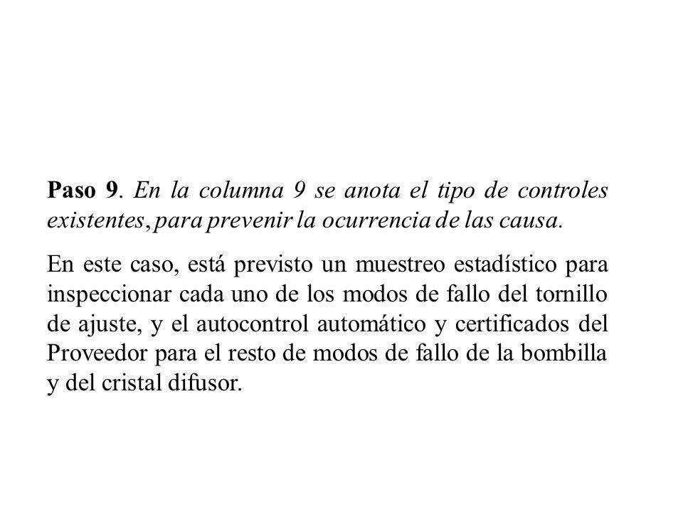 Paso 9. En la columna 9 se anota el tipo de controles existentes, para prevenir la ocurrencia de las causa. En este caso, está previsto un muestreo es