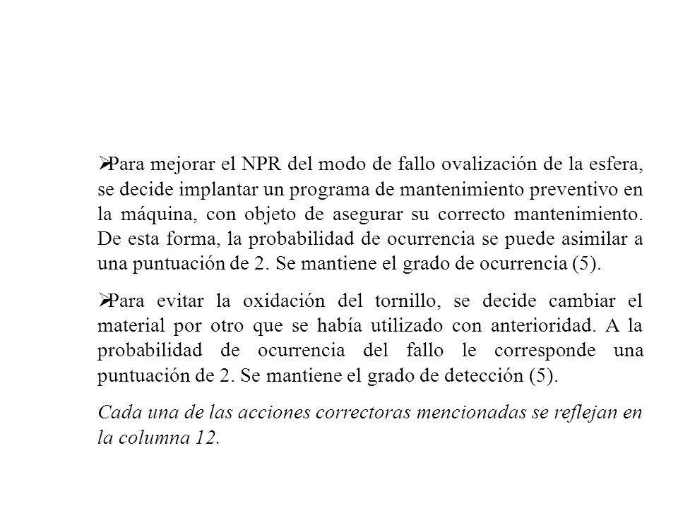 Para mejorar el NPR del modo de fallo ovalización de la esfera, se decide implantar un programa de mantenimiento preventivo en la máquina, con objeto