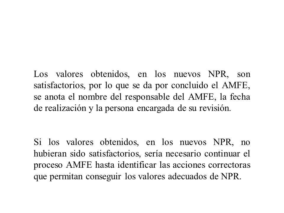 Los valores obtenidos, en los nuevos NPR, son satisfactorios, por lo que se da por concluido el AMFE, se anota el nombre del responsable del AMFE, la
