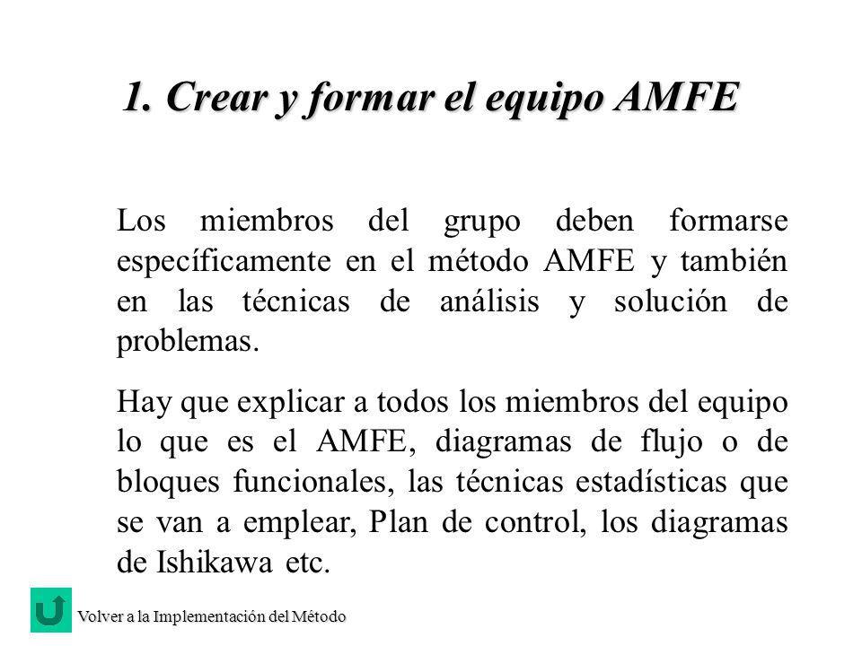 Los miembros del grupo deben formarse específicamente en el método AMFE y también en las técnicas de análisis y solución de problemas. Hay que explica
