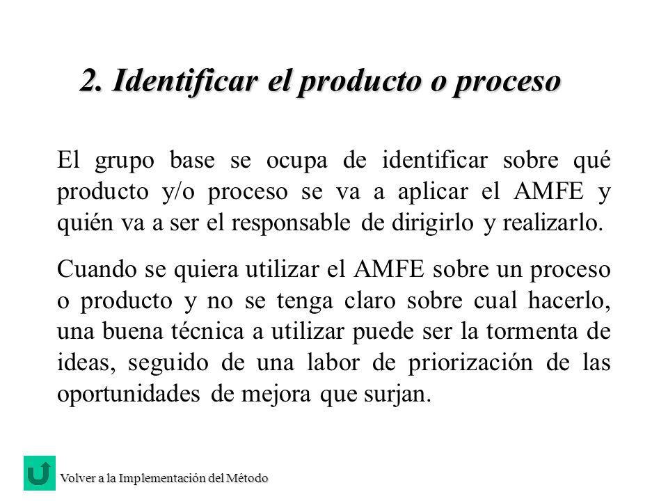 El grupo base se ocupa de identificar sobre qué producto y/o proceso se va a aplicar el AMFE y quién va a ser el responsable de dirigirlo y realizarlo