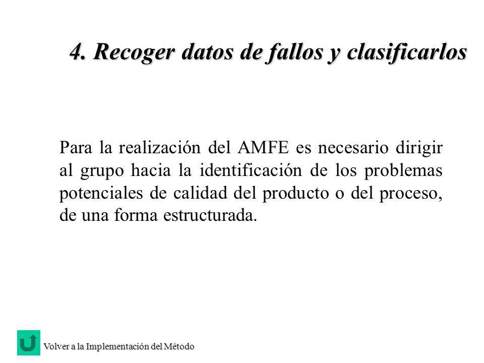 4. Recoger datos de fallos y clasificarlos Para la realización del AMFE es necesario dirigir al grupo hacia la identificación de los problemas potenci