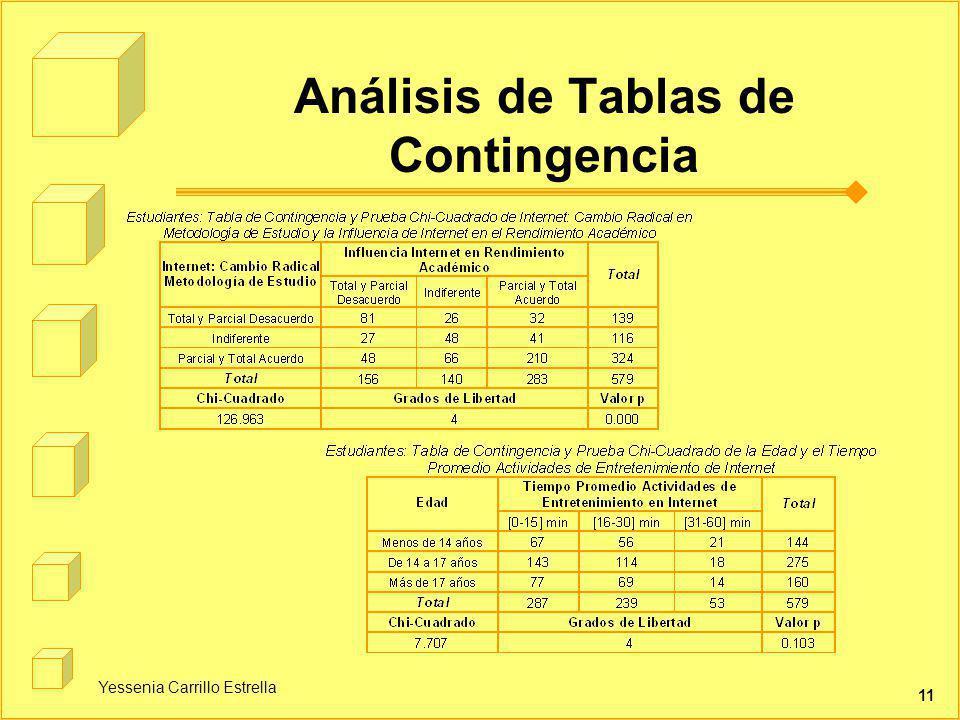 Yessenia Carrillo Estrella 11 Análisis de Tablas de Contingencia