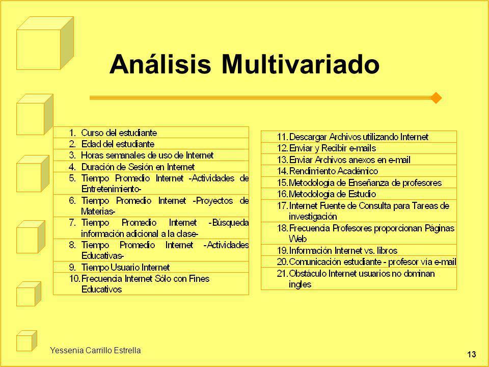 Yessenia Carrillo Estrella 13 Análisis Multivariado