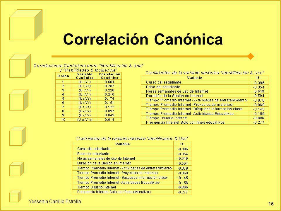 Yessenia Carrillo Estrella 15 Correlación Canónica