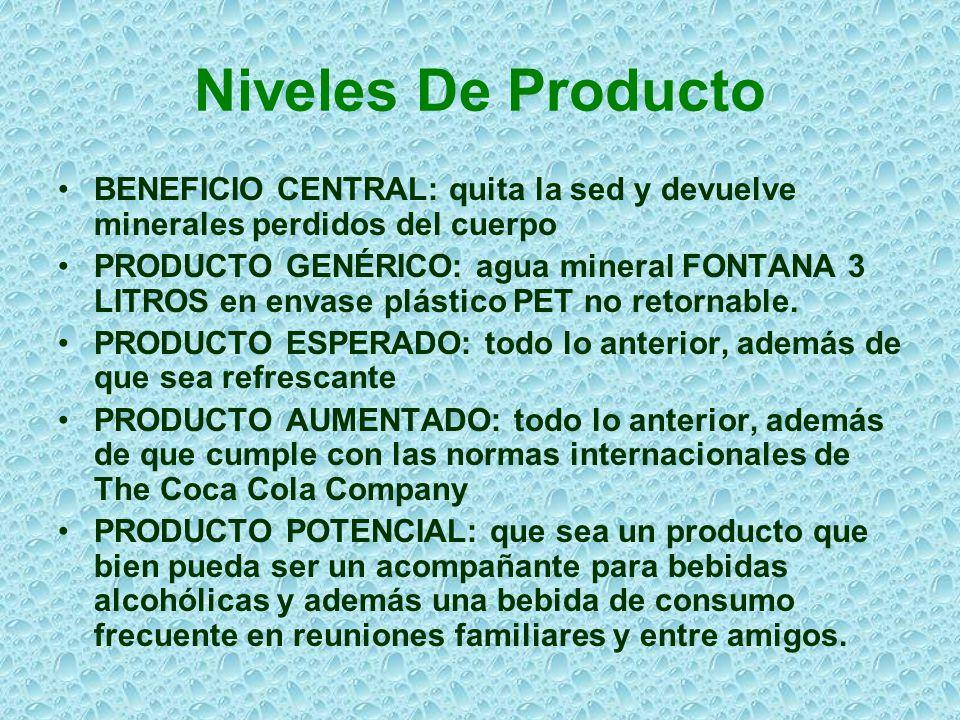 Niveles De Producto BENEFICIO CENTRAL: quita la sed y devuelve minerales perdidos del cuerpo PRODUCTO GENÉRICO: agua mineral FONTANA 3 LITROS en envas