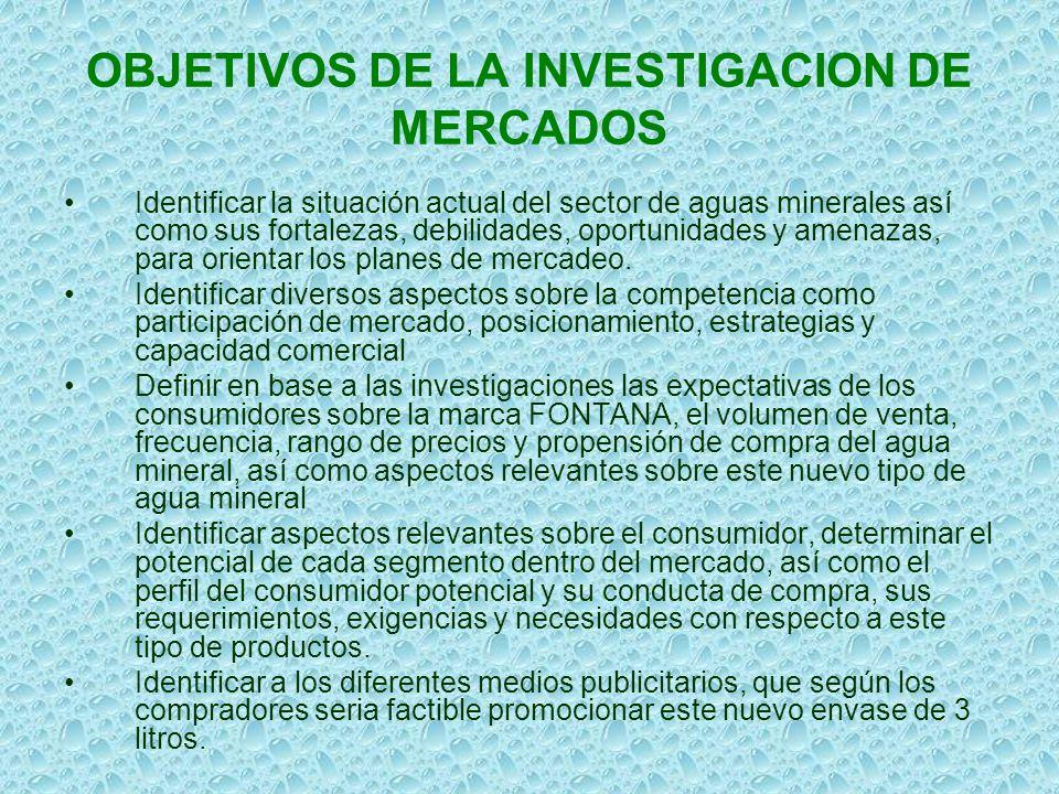 OBJETIVOS DE LA INVESTIGACION DE MERCADOS Identificar la situación actual del sector de aguas minerales así como sus fortalezas, debilidades, oportuni