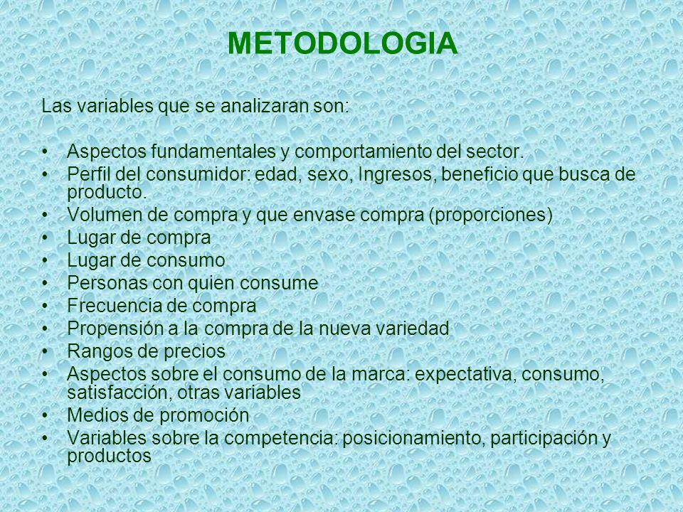 METODOLOGIA Las variables que se analizaran son: Aspectos fundamentales y comportamiento del sector. Perfil del consumidor: edad, sexo, Ingresos, bene
