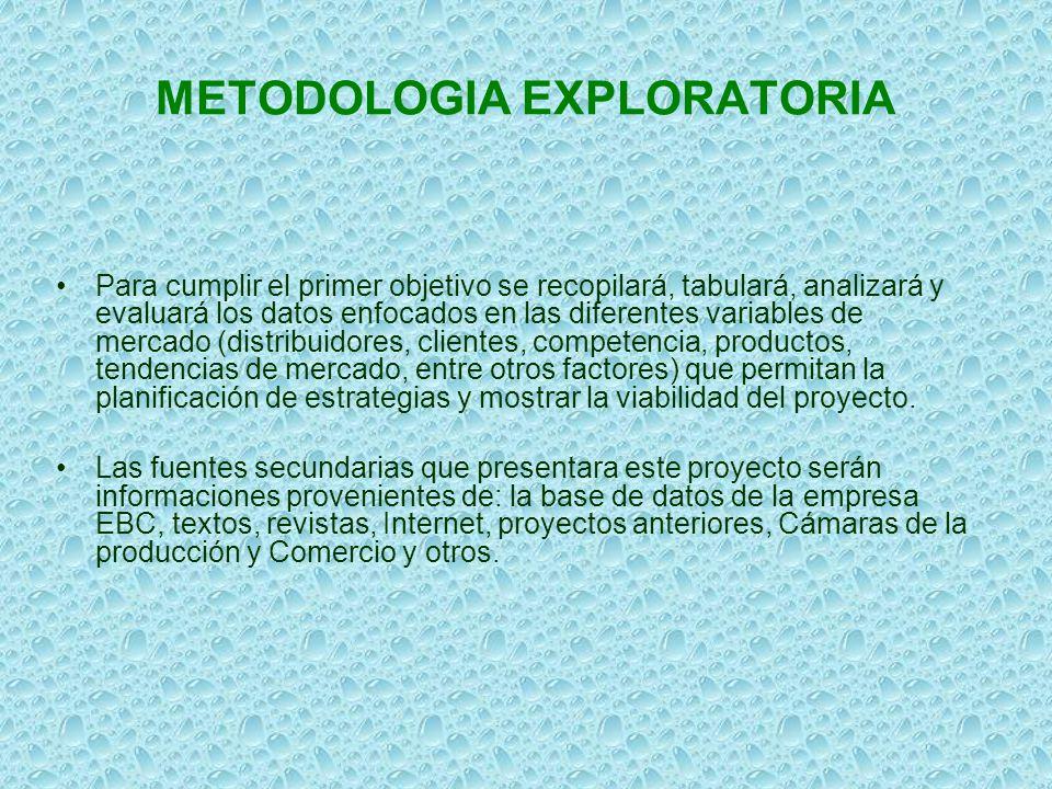 METODOLOGIA EXPLORATORIA Para cumplir el primer objetivo se recopilará, tabulará, analizará y evaluará los datos enfocados en las diferentes variables