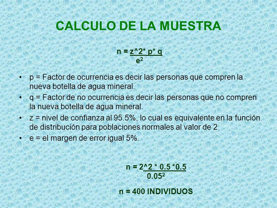 CALCULO DE LA MUESTRA p = Factor de ocurrencia es decir las personas que compren la nueva botella de agua mineral. q = Factor de no ocurrencia es deci