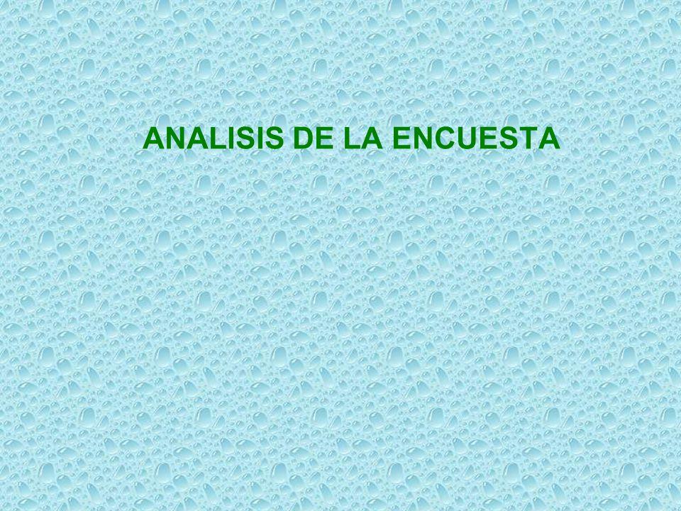 ANALISIS DE LA ENCUESTA