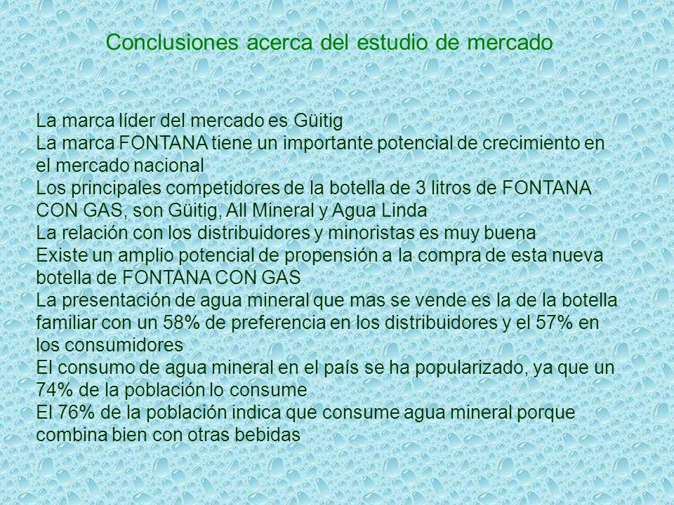 Conclusiones acerca del estudio de mercado La marca líder del mercado es Güitig La marca FONTANA tiene un importante potencial de crecimiento en el me