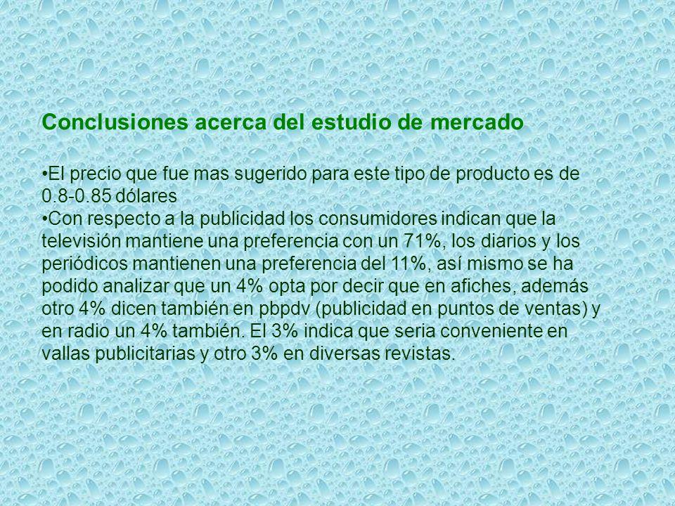 Conclusiones acerca del estudio de mercado El precio que fue mas sugerido para este tipo de producto es de 0.8-0.85 dólares Con respecto a la publicid