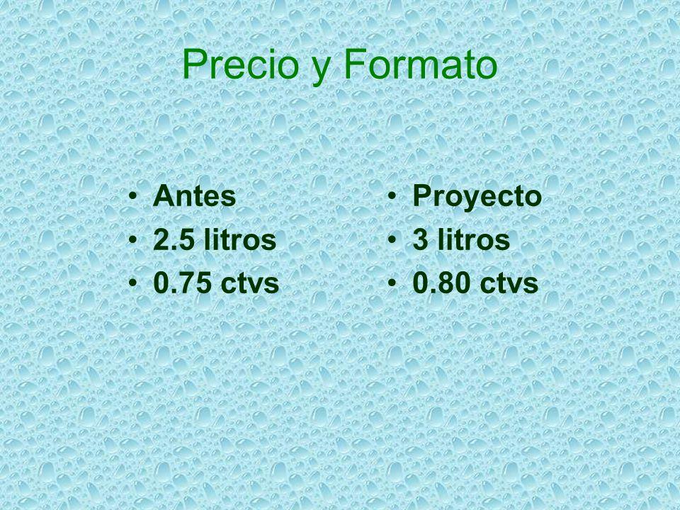 Precio y Formato Antes 2.5 litros 0.75 ctvs Proyecto 3 litros 0.80 ctvs